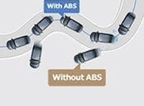 Standard ABS with EBD