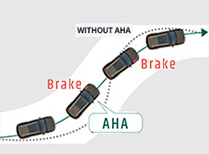 Agile Handling Assist (AHA) - Applies brake pressure to individual wheels, improving cornering ability and reducing the need for corrective steering.