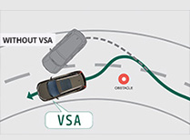 Vehicle Stability Assist (VSA) - Keeps understeer and oversteer in control, keeping you stable around the corners