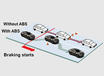 Anti-Lock Brake System (ABS) with Electronic Brake-Force Distribution (EBD) - Prevents your car from skidding even when you brake hard.